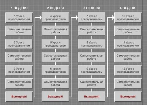 Курсы компьютерной графики: обучение 3ds Max, V-Ray, ArchiCAD