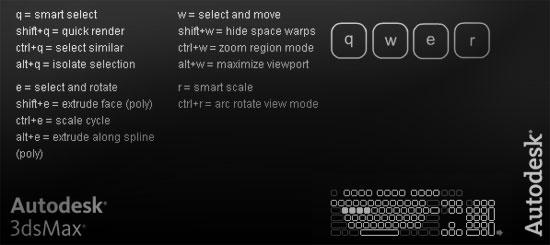 Скриншот флеш-карты клавиатурных команд 3ds Max 2011