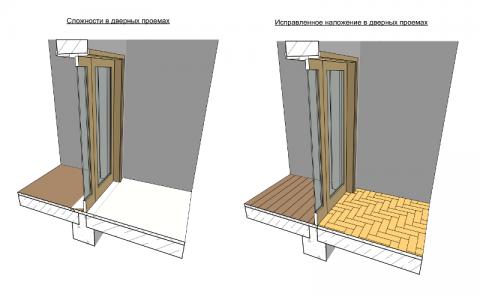 3Д изображение до и после обрезки стены проема перекрытиями