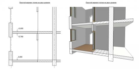 Разрез и 3Д изображение полов на двух уровнях