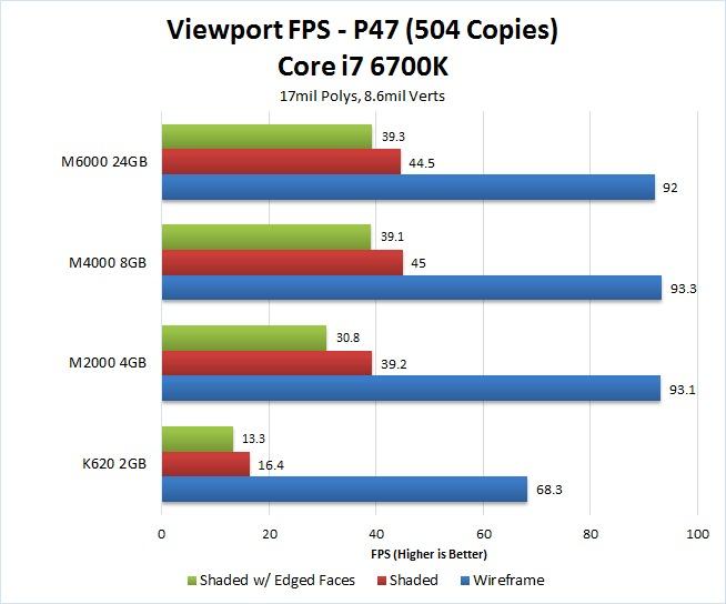 Quadro benchmark 3ds Max 2017